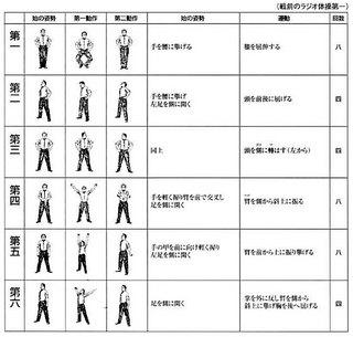 ラジオ体操第一01